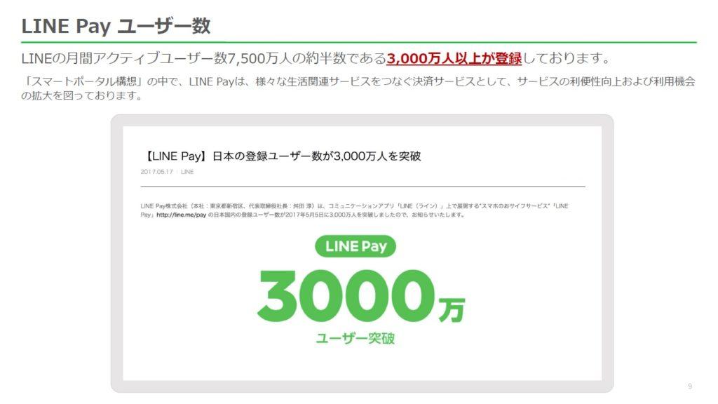 LINE Payは3000万人以上のユーザーが使っている